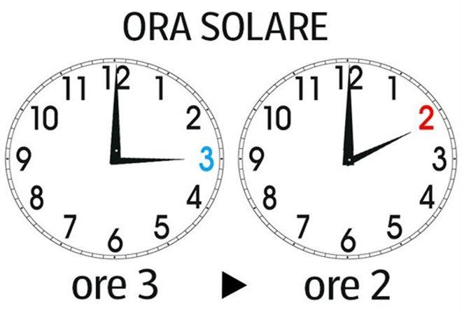 """Questa notte si spostano le lancette, arriva l'ora Solare """"FORSE"""" per l'ultima volta"""